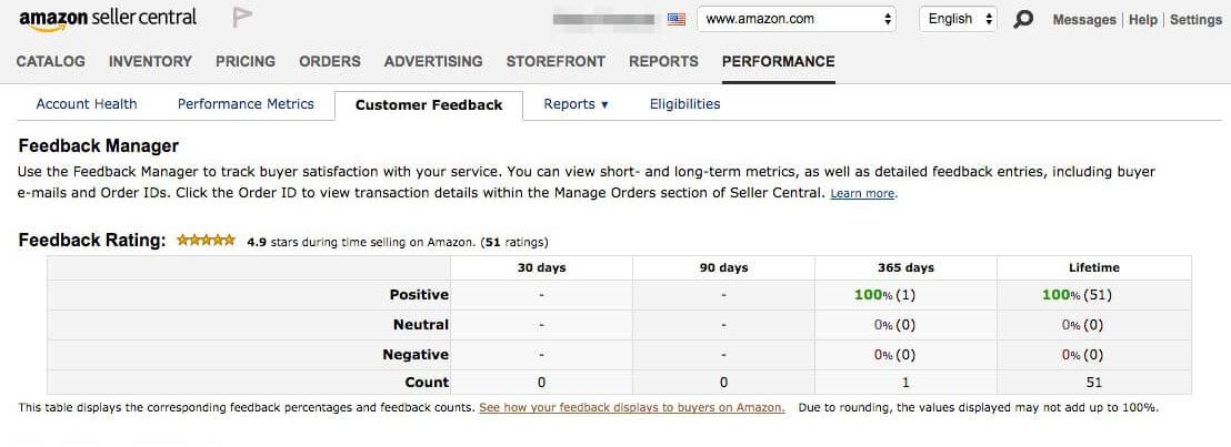 amazon uk sales estimator