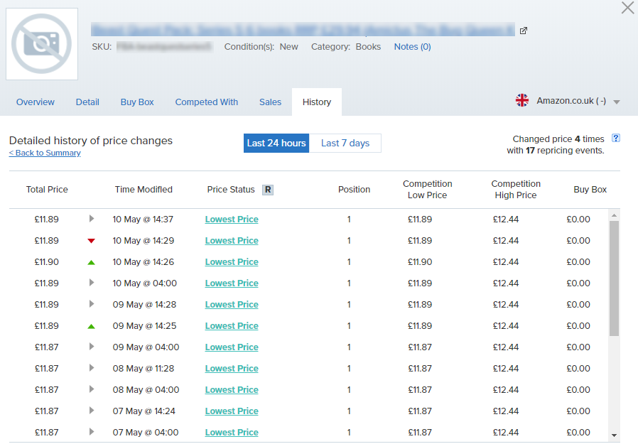 Pricing history